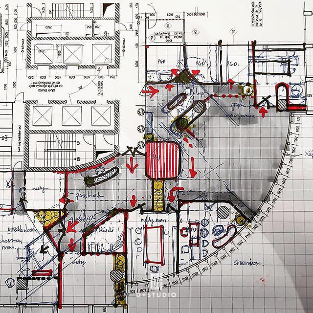 vì sao cần nắm rõ quy trình thiết kế nội thất văn phòng