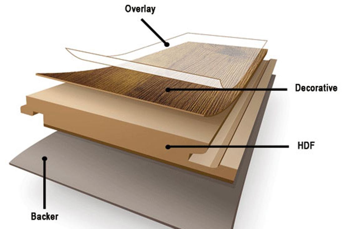Loại gỗ công nghiệp HDF là loại gỗ công nghiệp chất lượng cao với cấu tạo từ bột gỗ tự nhiên được ép dưới áp suất cao và có mật độ sợi gỗ cao. Loại cốt gỗ công nghiệp này phù hợp để làm nội thất cả khu vực ẩm và khô, nhưng chi phí hơi cao